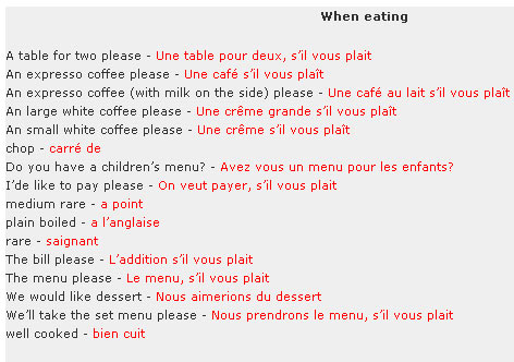 How to Learn Past Tense Verbs in French: 7 Steps (with ...