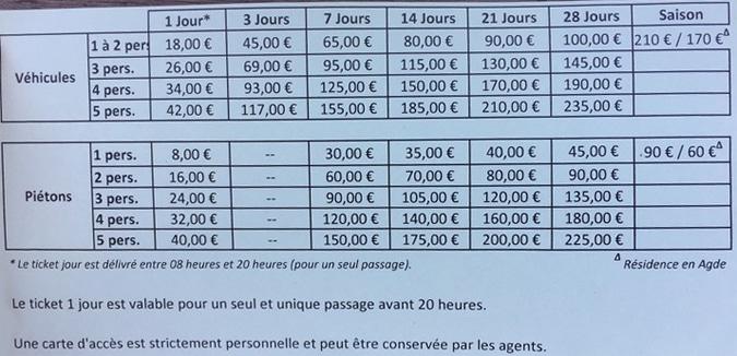 Car entrance costs Agde